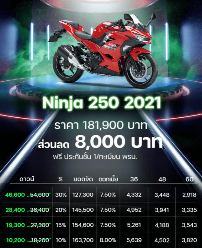 2021-kawasaki-ninja-250