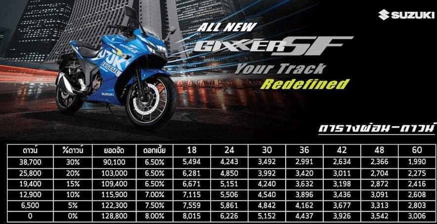 All New Suzuki Gixxer 250 SF 2021