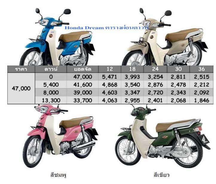 Honda Dream ตารางผ่อนดาวน์ ฟรีดาวน์ ผ่อน12 เดือน จ่าย 5,471 บาท